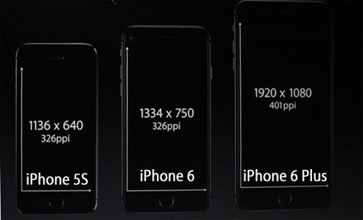 iphone-6-vs-6-plus-resolution