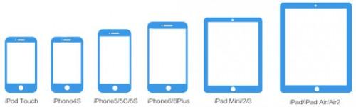 jailbreak-iphone-4s-5-5s-6-6plus