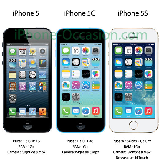 Comparatif iPhone 5, 5C et 5S