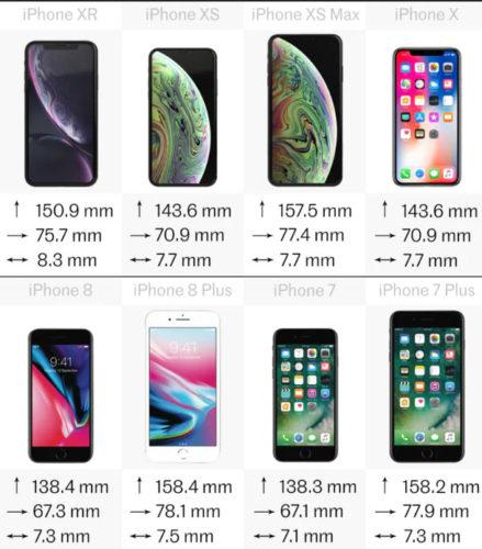 comparatif-iphone-7-8-plus-x-xr-xs-max-versus-vs