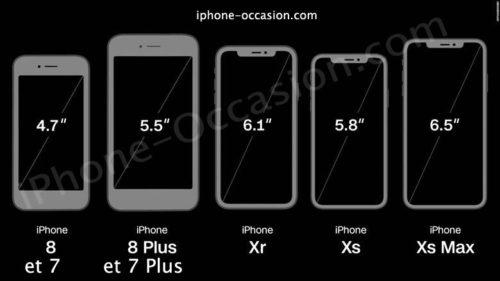 iphone-occasion-comparatif-7,-8,-plus,-x,-xr,-xs-et-xs-max